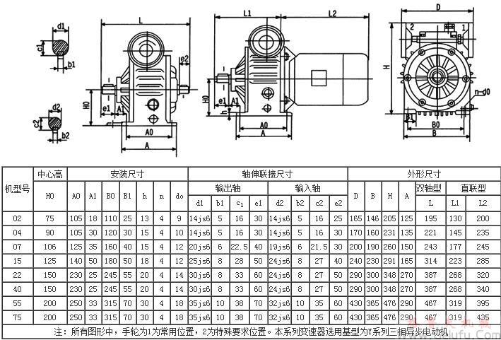 MBW、MBWY基型甲板卧式图及安装尺寸
