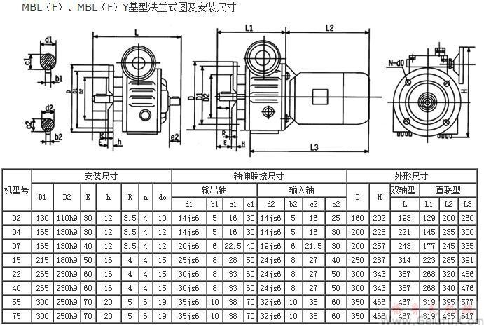 MBL(F)、MBL(F)Y基型法兰式图及安装尺寸