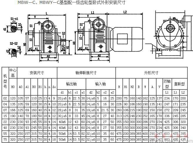 MBW—C、MBWY—C基型配一级齿轮型卧式外形安装尺寸