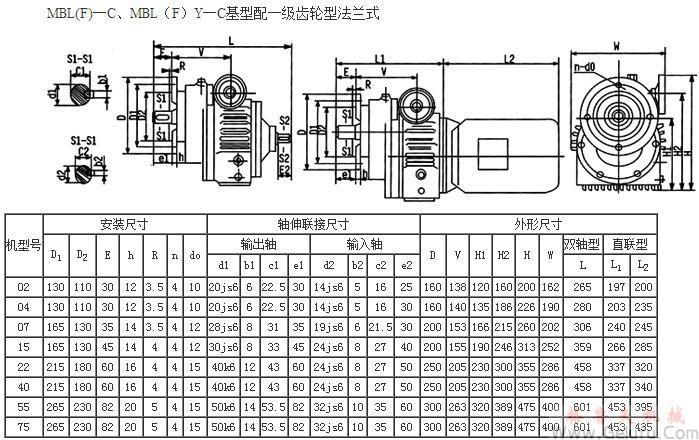 MBL(F)—C、MBL(F)Y—C基型配一级齿轮型法兰式