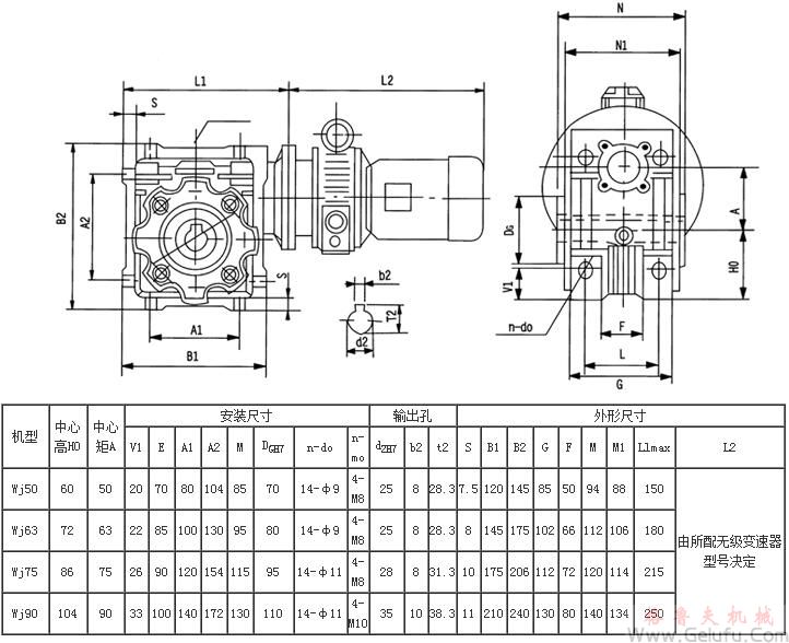 MB-WJ中空轴蜗轮减速机组合型的外型及安装尺寸