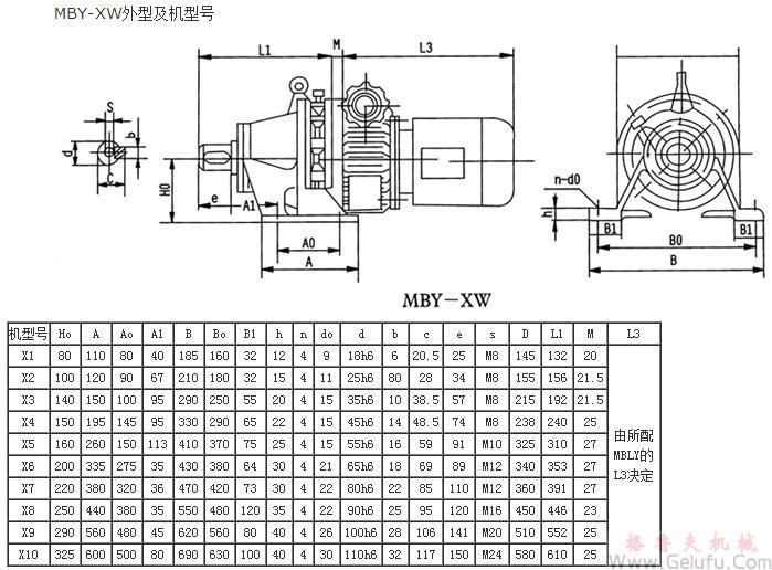 MBY-XW型行星摩擦机械无级减速机外型及机型号