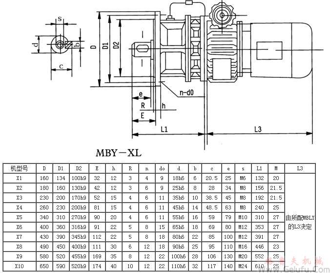 MB系列行星摩擦机械无级减速机MBY-XL外型及机型号