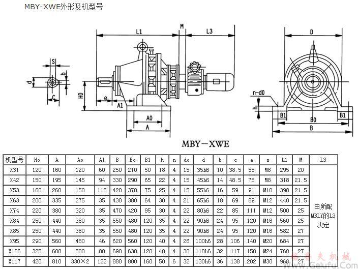 MB系列行星摩擦机械无级减速机MBY-XWE外形及机型号