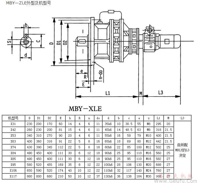 MB系列行星摩擦机械无级减速机MBY-ZLE外型及机型号