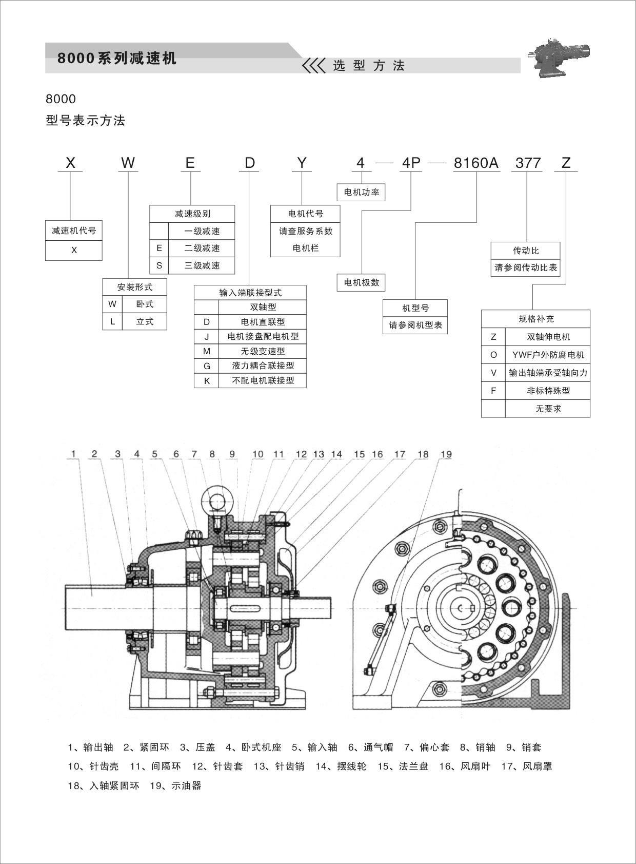 8000系列针轮减速机型号表示方法